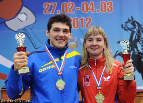 russia's champions 2012