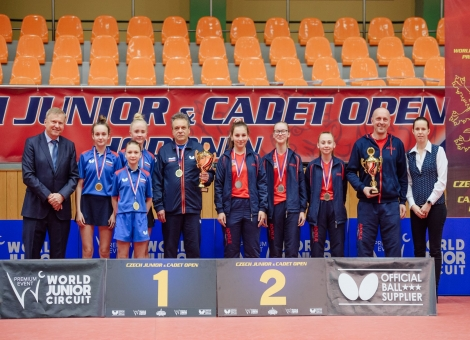 Czech Junior & Cadeet Open-2020. Итоги